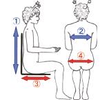 1.身体のサイズを計測